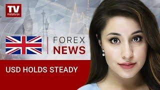 InstaForex tv news: Recap of Asian trade on 05.11.2018: USDX, USD/JPY, AUD/USD