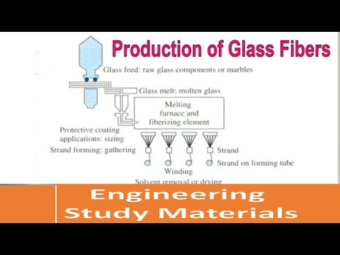 Glass Fibers | Manufacturing Process of Glass Fiber | ENGINEERING STUDY MATERIALS