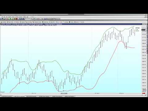 Futures Trading with Rollie White