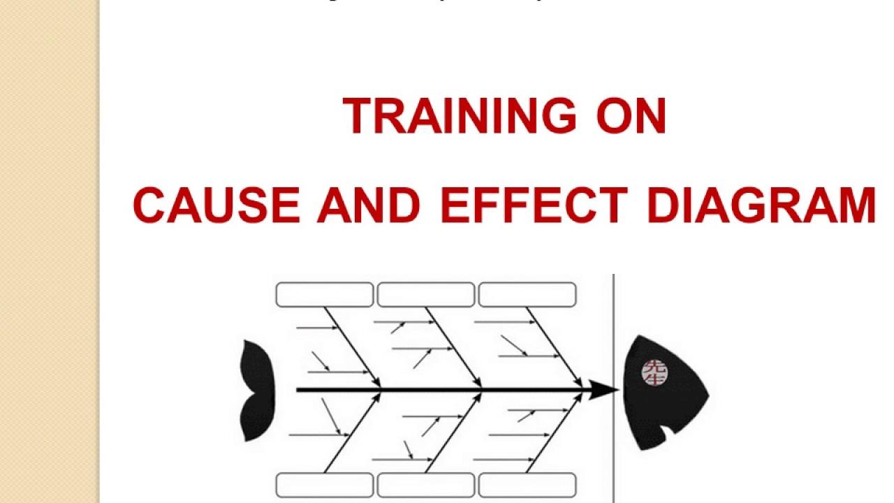 Cause effect ishikawa diagram fishbone diagram qc tool root cause effect ishikawa diagram fishbone diagram qc tool root cause analysis tips drrrkhe ccuart Images