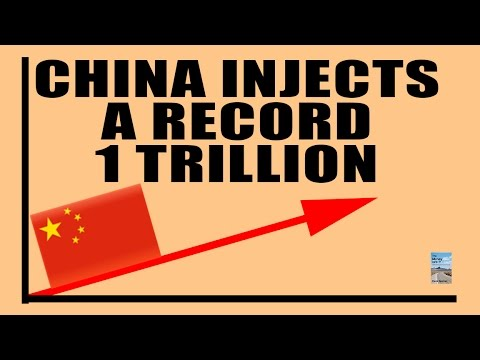 China Injects 1 Trillion Central Bank Stimulus as Velocity & Liquidity Cause PANIC!
