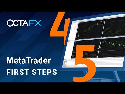 how-to-trade-on-metatrader-4/5-desktop-|-mt4-trading-tutorial