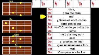 El ritmo del garage (Loquillo) Tutorial Guitarra y Ukelele