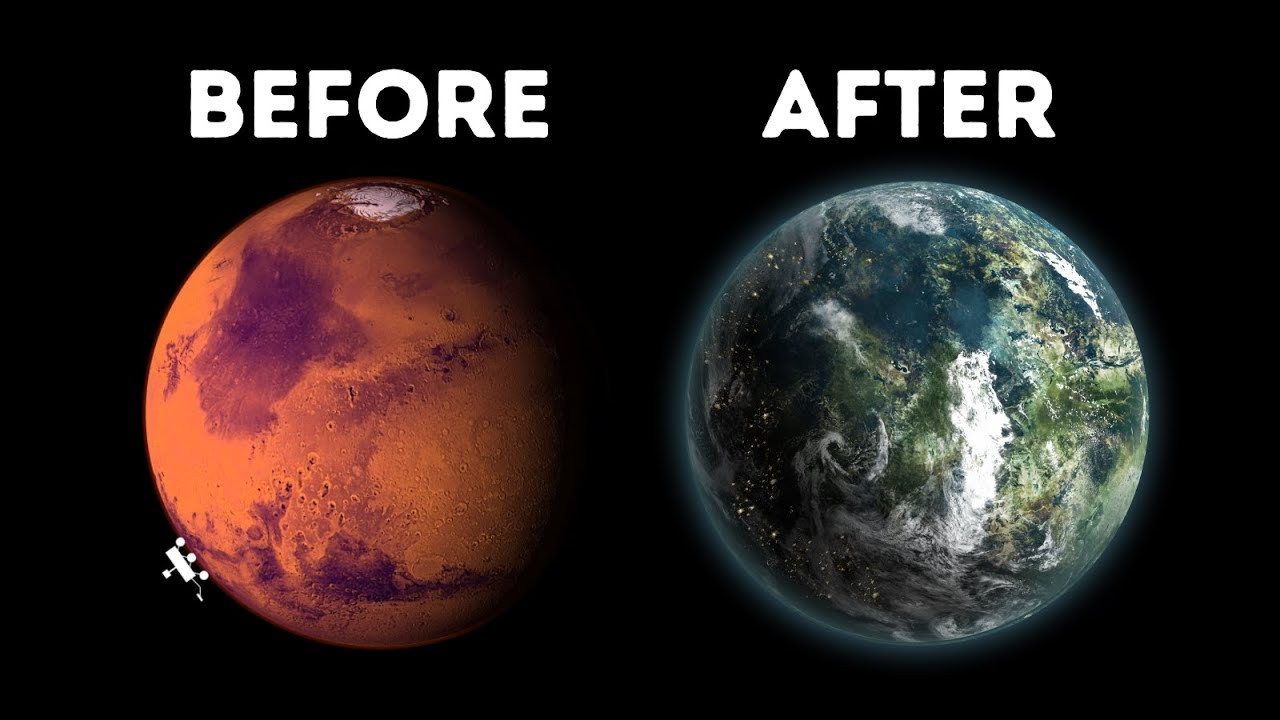 How can we Transform Mars into Earth 2.0