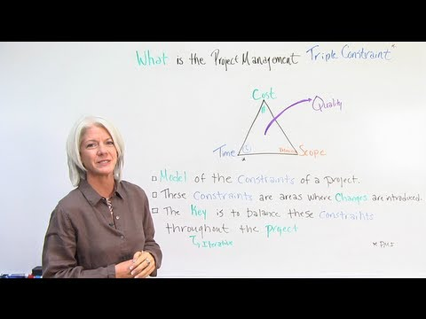 good fast cheap using the triple constraints to define