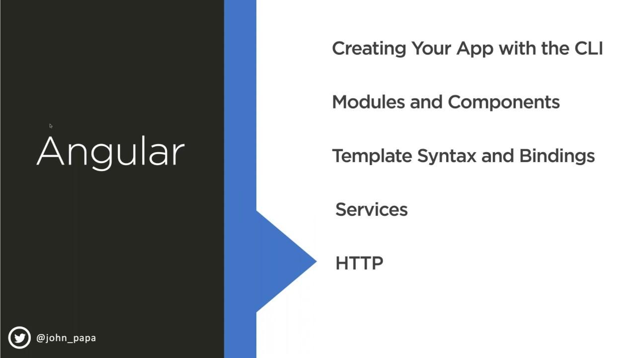 Webinar: Angular from scratch