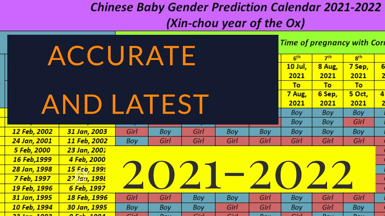Chinese Calendar Gender 2021 Chinese baby gender prediction calendar 2021 2022, latest