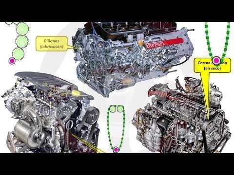 INTRODUCCIÓN A LA TECNOLOGÍA DEL AUTOMÓVIL - Módulo 4 (8/13)