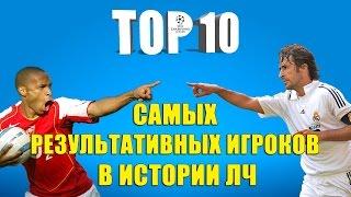 видео Лучшие бомбардиры Лиги Чемпионов