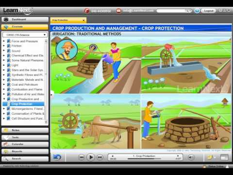 Class 8 Bio Crop Production Amp Managment Youtube