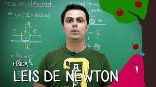 1ª Lei de Newton - Extensivo Física | Descomplica