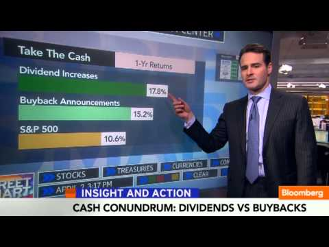 Stock Buybacks or Dividends: What's Better? Mp3