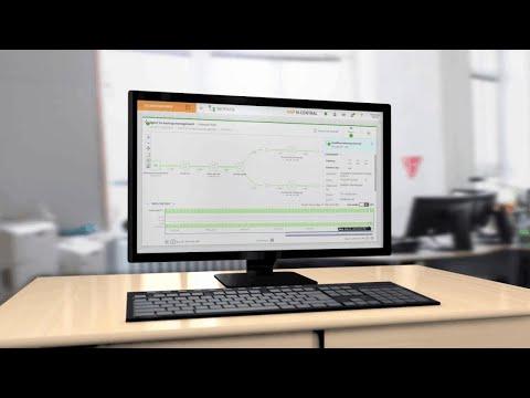 SolarWinds N-central: One Powerful IT Management Platform
