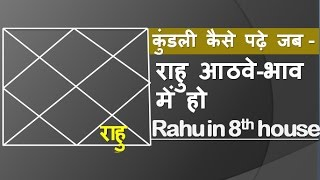 Learn astrology from rajesh joshi