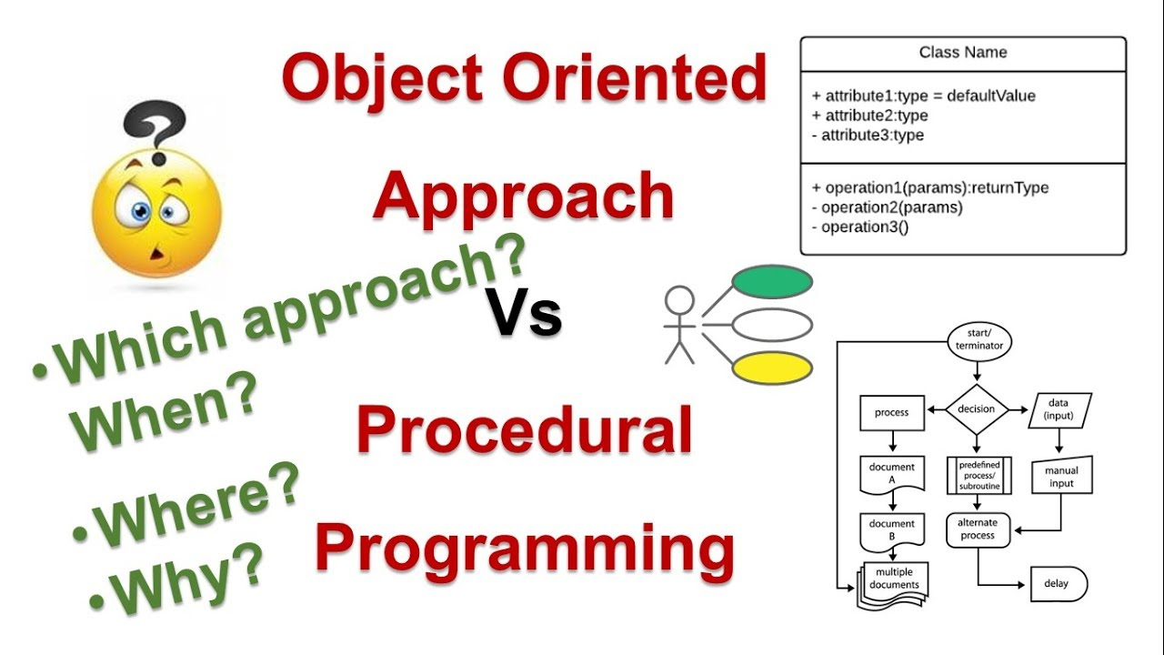 Ooad 5 Object Oriented Approach Vs Procedural Structured Programming Simplified Youtube