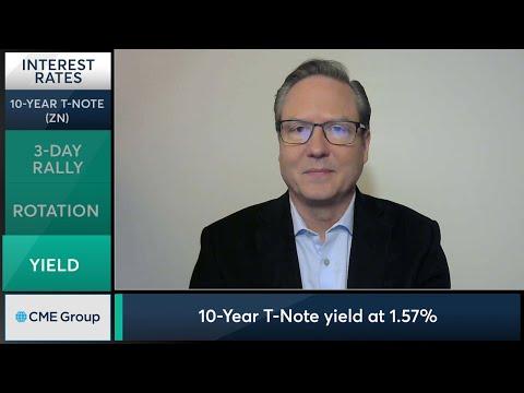 May 4 Bonds Commentary: Dan Deming