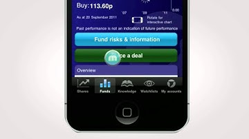 Hargreaves Lansdown: HL Live App
