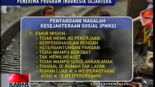 Berikut Ini Cara Pencairan Kartu Indonesia Pintar
