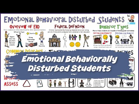 Emotional & Behaviorally Disturbed Students (EBD)