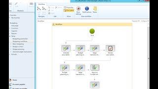 Budget-Planung-Setup-Teil 1 - Microsoft Dynamics AX 2012 R3