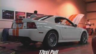 2003 ford mustang cobra with 76mm helium turbo kit 104 octane gas