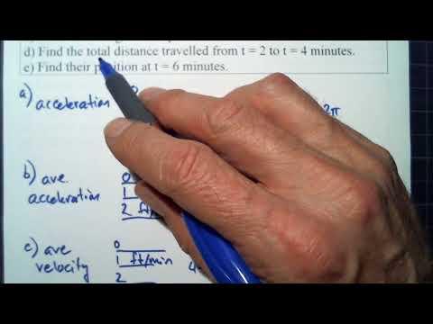 Calculus Jordan Applications of integrals and derivatives