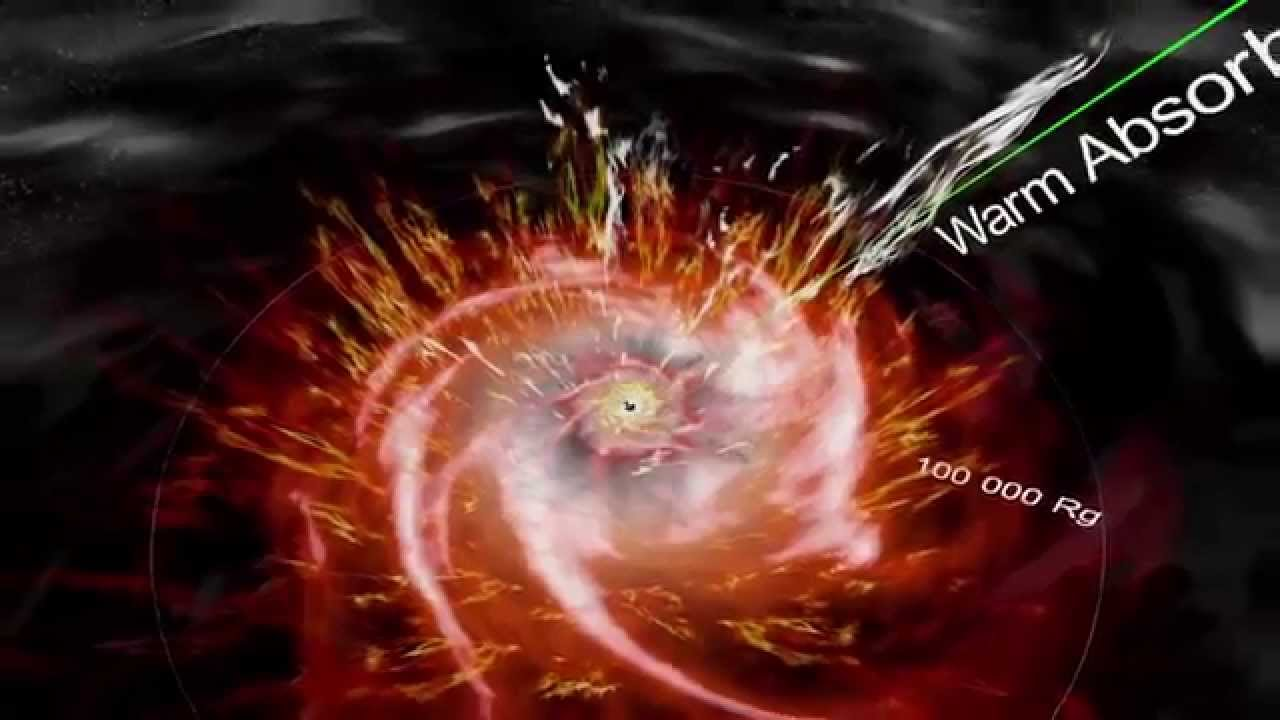 The super wind that obscures the black hole. Anatomy of an Active ...