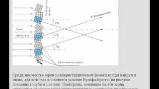 Реферат На Медицинскую Тему Дифракция электронов Электронный микроскоп