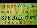 TENSE सीखने का ताबड़ तोड़ तरीका By. Sunil Sir.