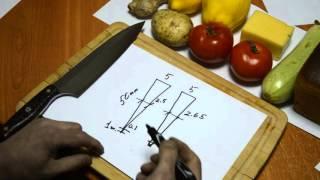 Обзор кухонного шеф ножа