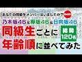 あなたは誰と同級生?乃木坂46・欅坂46・日向坂46を学年別に整理してみた【完成版】