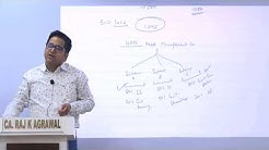 Accounting for Mutual Funds by CA Raj K Agrawal