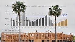 California Home Prices Are Soaring. Here's Why | WSJ