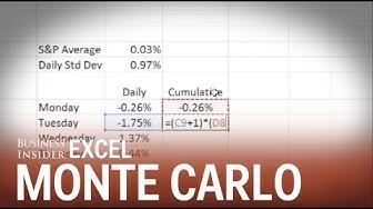 Monte Carlo Simulations: Run 10,000 Simulations At Once