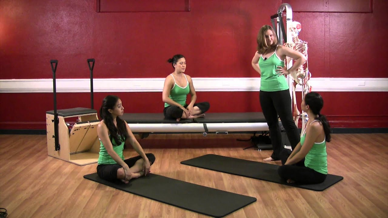 Upside-Down Pilates - Beg. Abs Pt. 1: Anatomy of our Breath ...