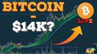 Bitcoin to $14k?   -  ( Arcane Bear)