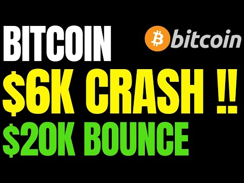 2020 Gains Wiped as Bitcoin Price Crashes Below $5,600 | BitMEX CEO New $20K BTC Prediction