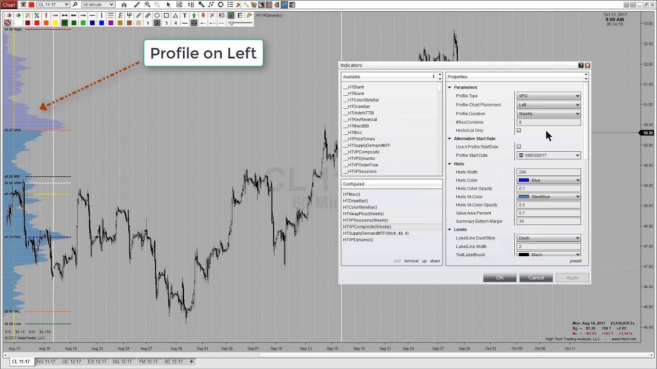 Volume Profile Composite | Features & Configuration | Technical Analysis |  NinjaTrader 8 | Indicator