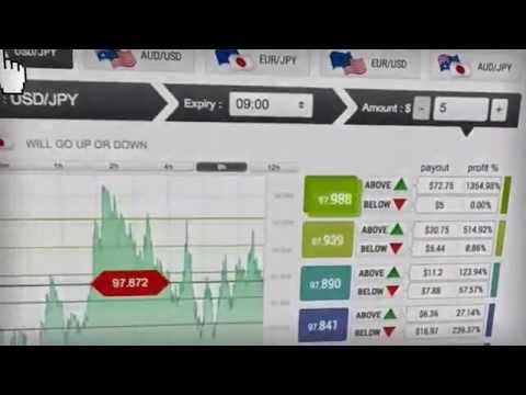 247Binary Trading Broker Review