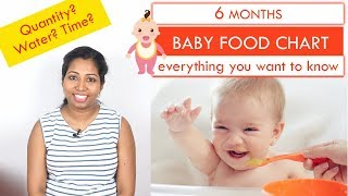 6 Months Baby Food Chart | Quantity? Water? Time? Recipe List