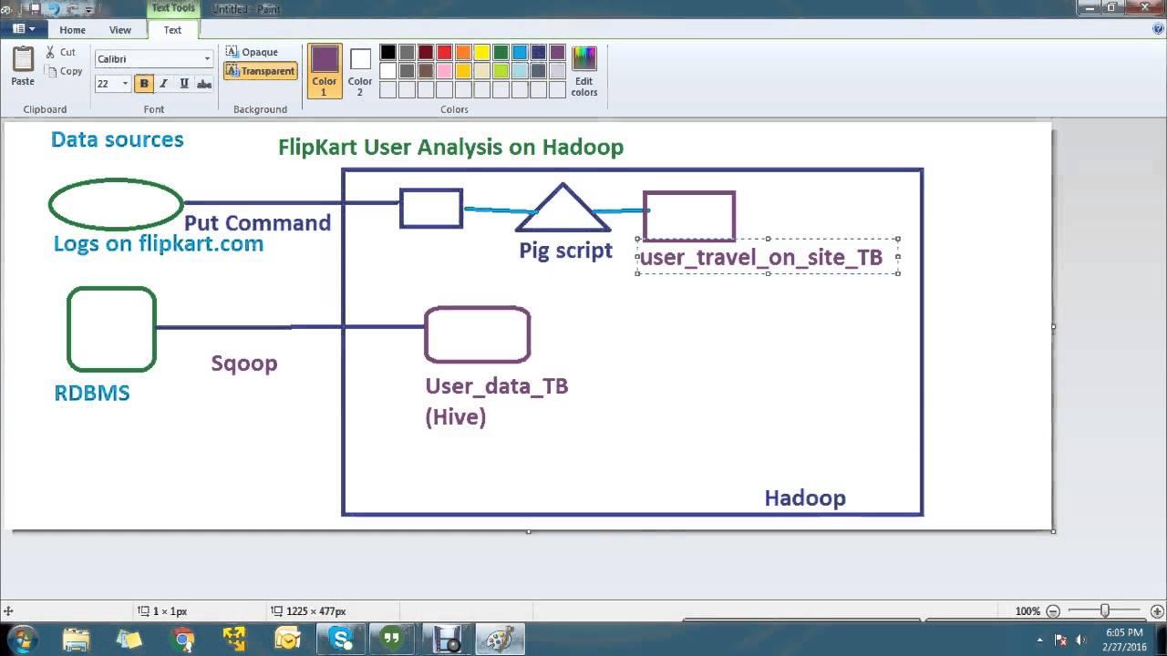 flipkart sample hadoop project tamilboomi bigdata series flipkart sample hadoop project tamilboomi bigdata series