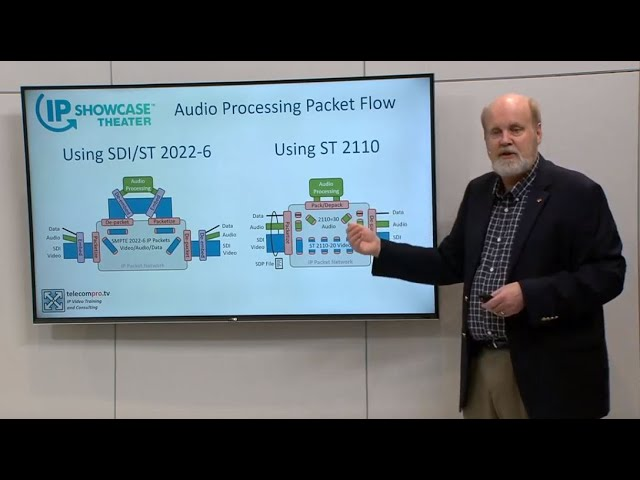 The Basics of SMPTE ST 2110 in 60 Minutes - Wes Simpson