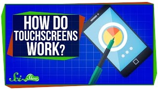 How Do Touchscreens Work?
