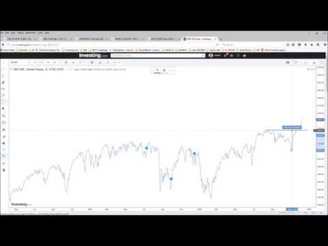 S&P 500 Break Out