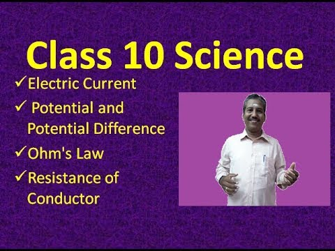 Current Electric Potential and Potential Difference Ohm's Law Resistance of Conductor