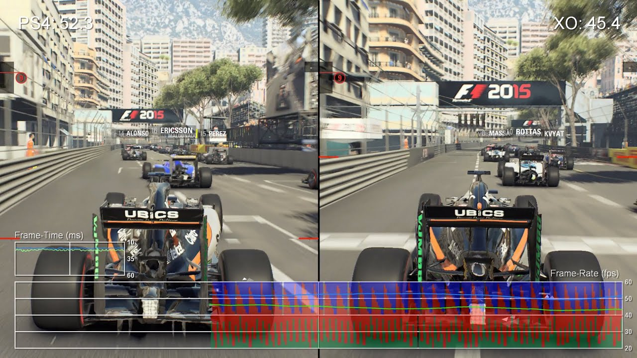 F1 2015 PS4 vs Xbox One Gameplay Frame-Rate Test - YouTube