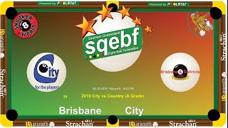 SQEBF City v Country | C Grade 8 Ball Teams - Brisbane v City