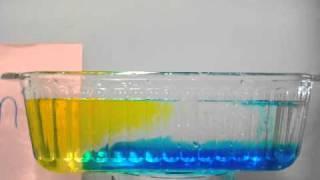 Motion in the Ocean  Salinity