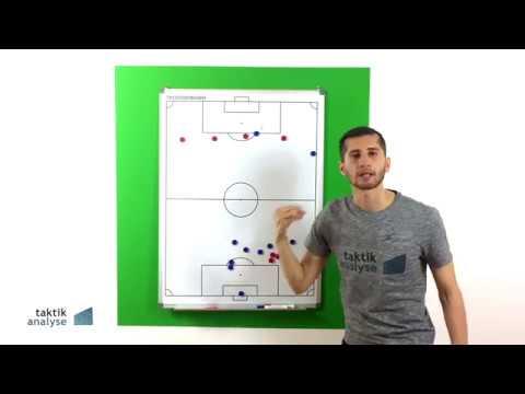 Fussball Taktik Position Sturmer 9er Kurzvideo