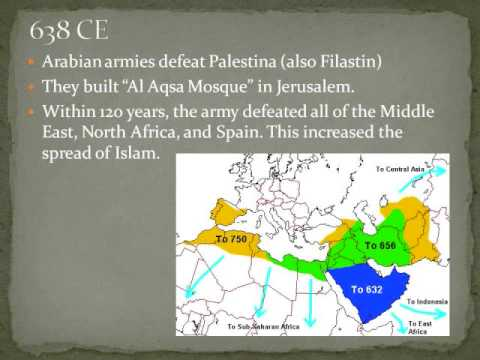 Timeline Of The Roots Of The Arab-Israeli Conflict
